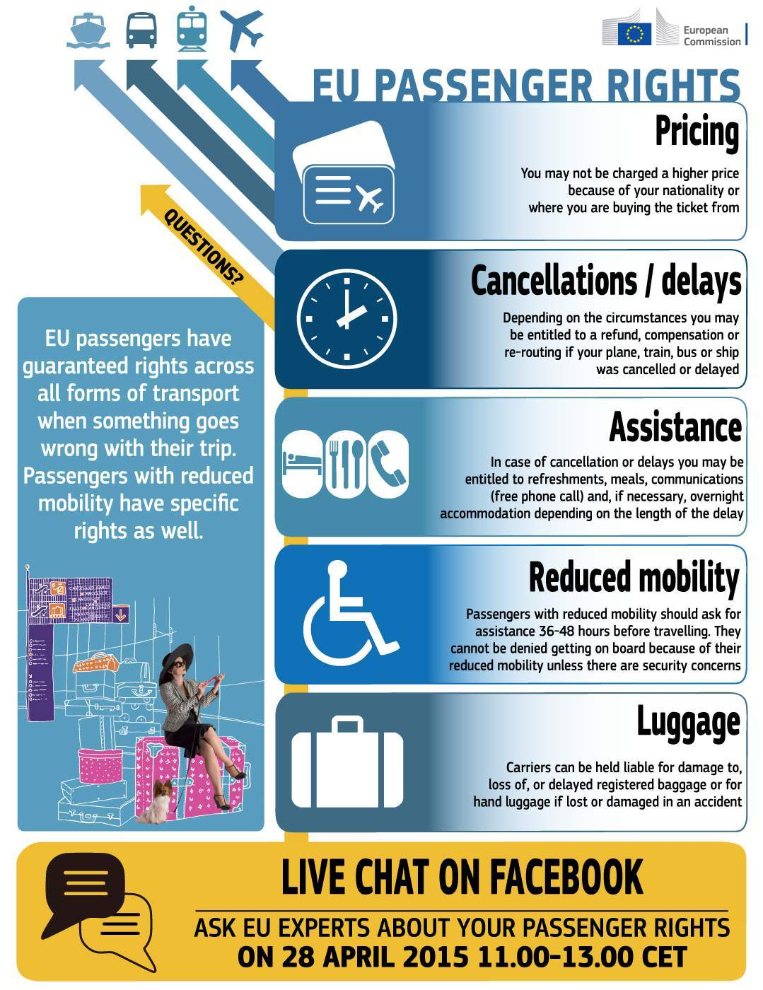 Passenger_rights_chat_infographic_FINAL